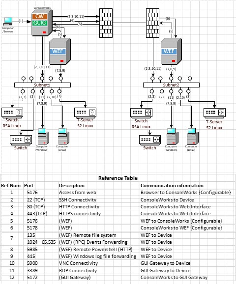 networkdiag manual guide wiring diagram